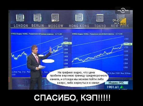 биржа